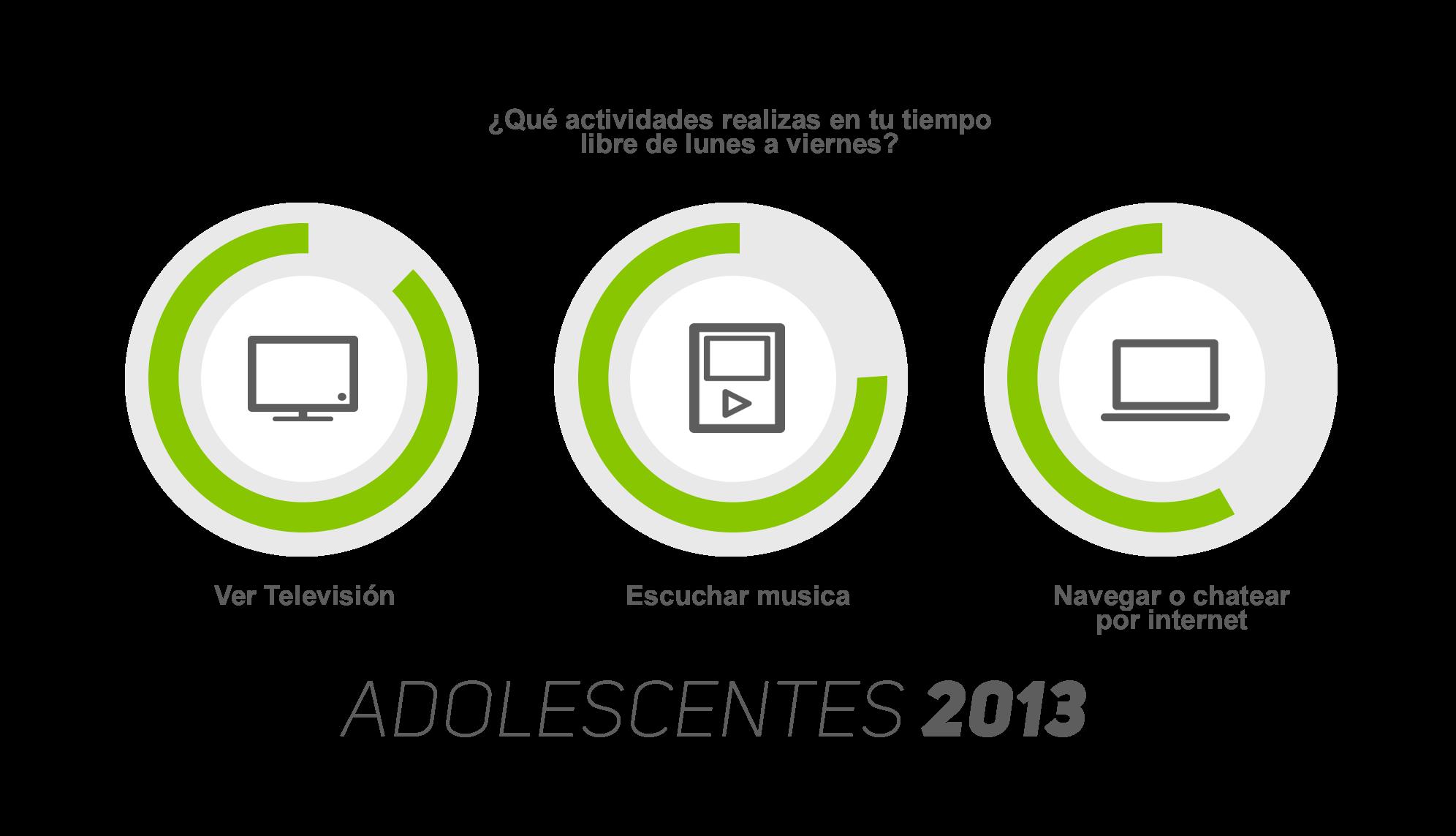 Adolescentes 2013