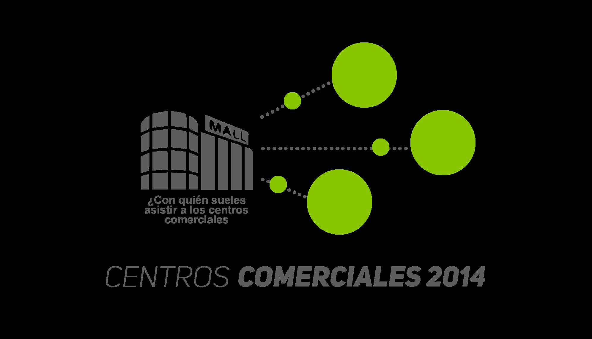 Centros Comerciales 2014