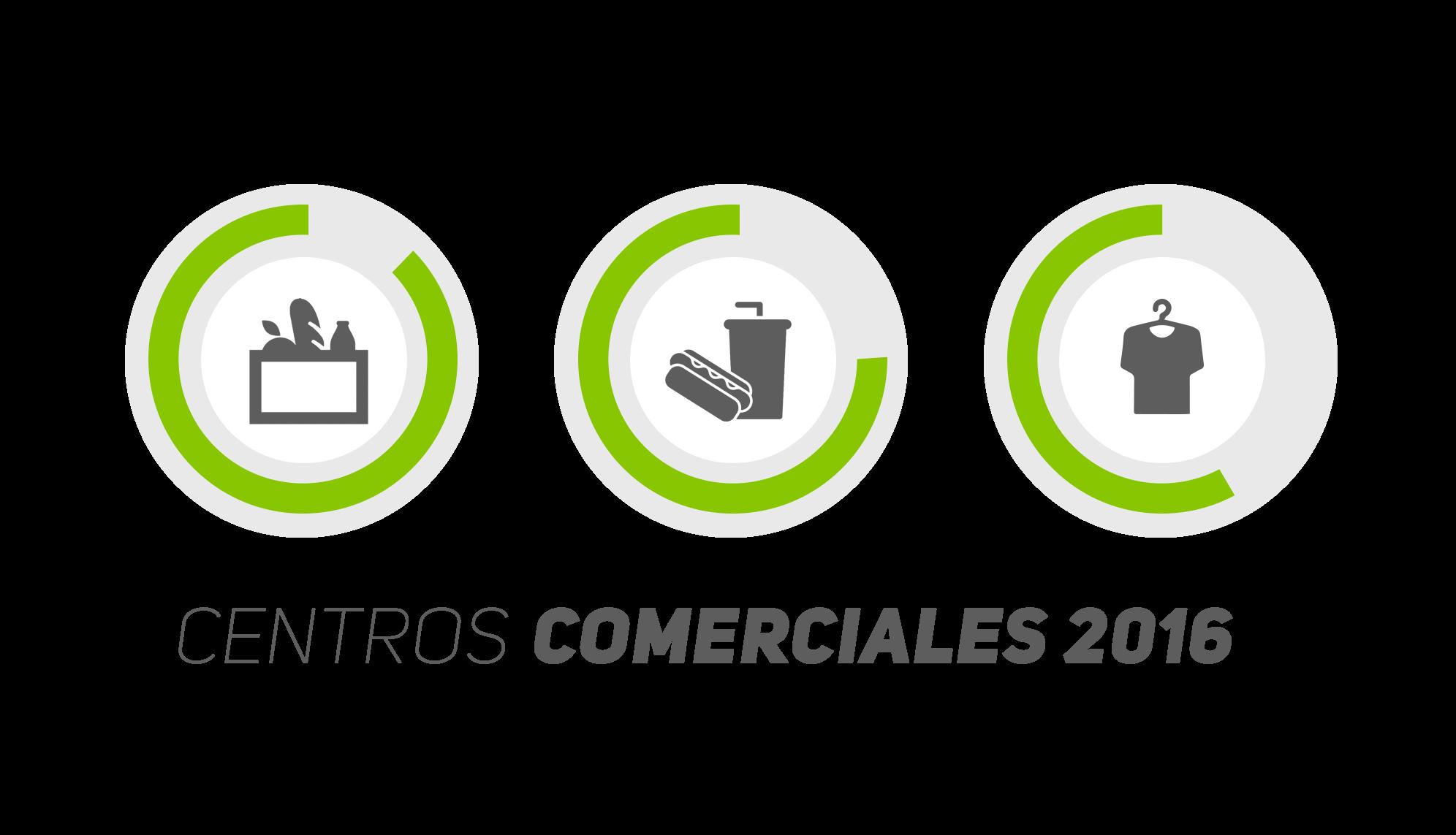 Centros Comerciales 2016