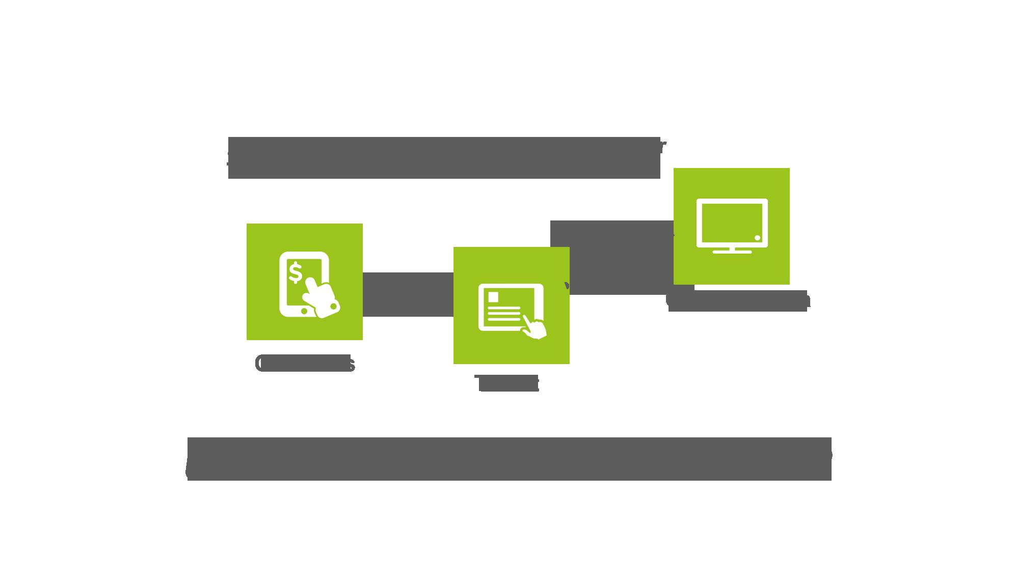 Comercio Electrónico 2013
