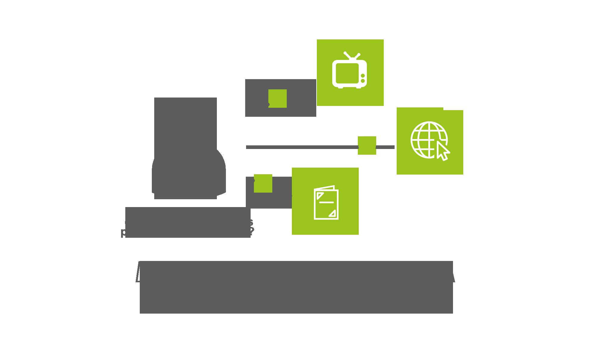 Demanda Inmobiliaria Región Norte 2014