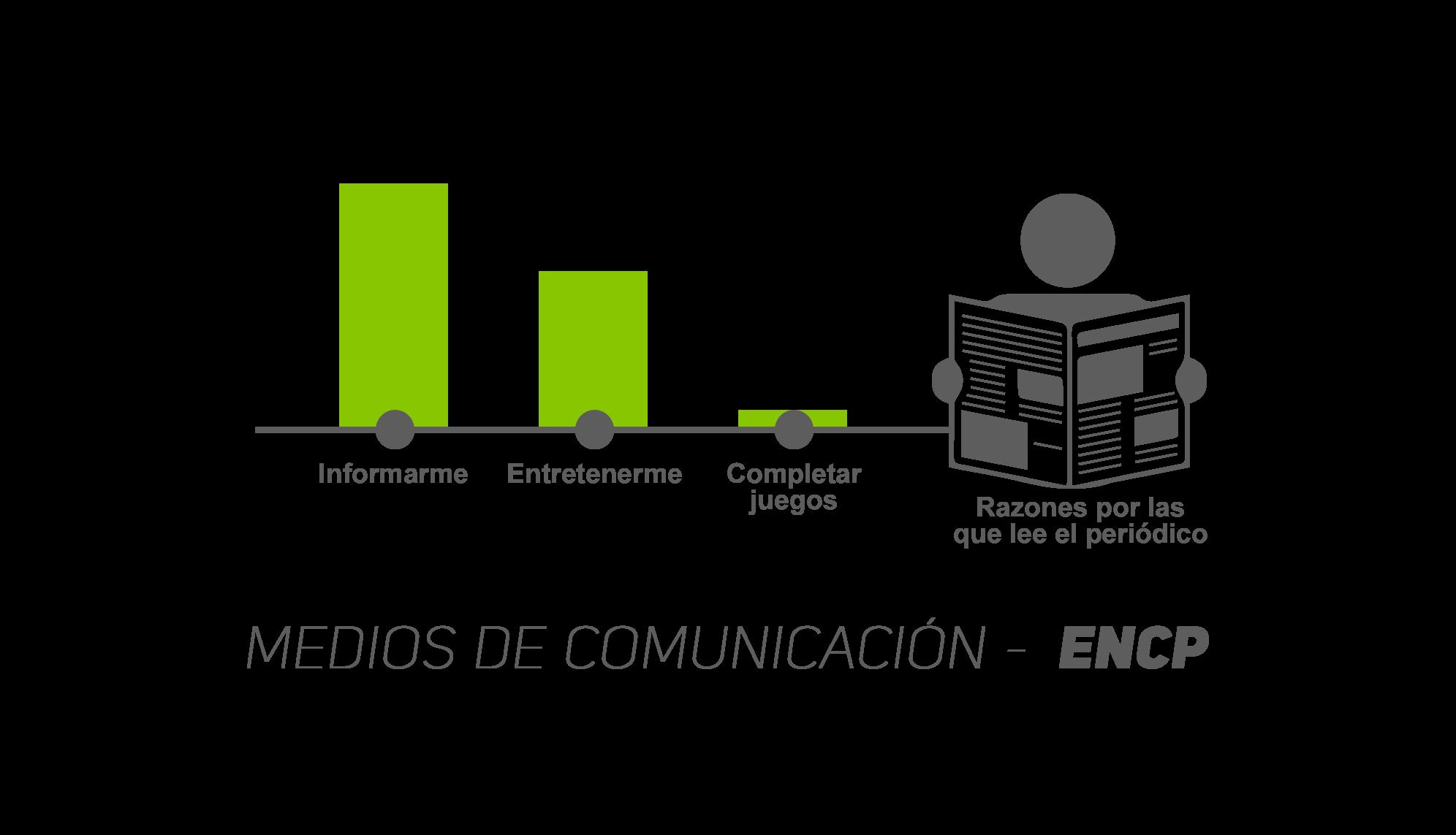 Medios de Comunicación y RRSS 2015
