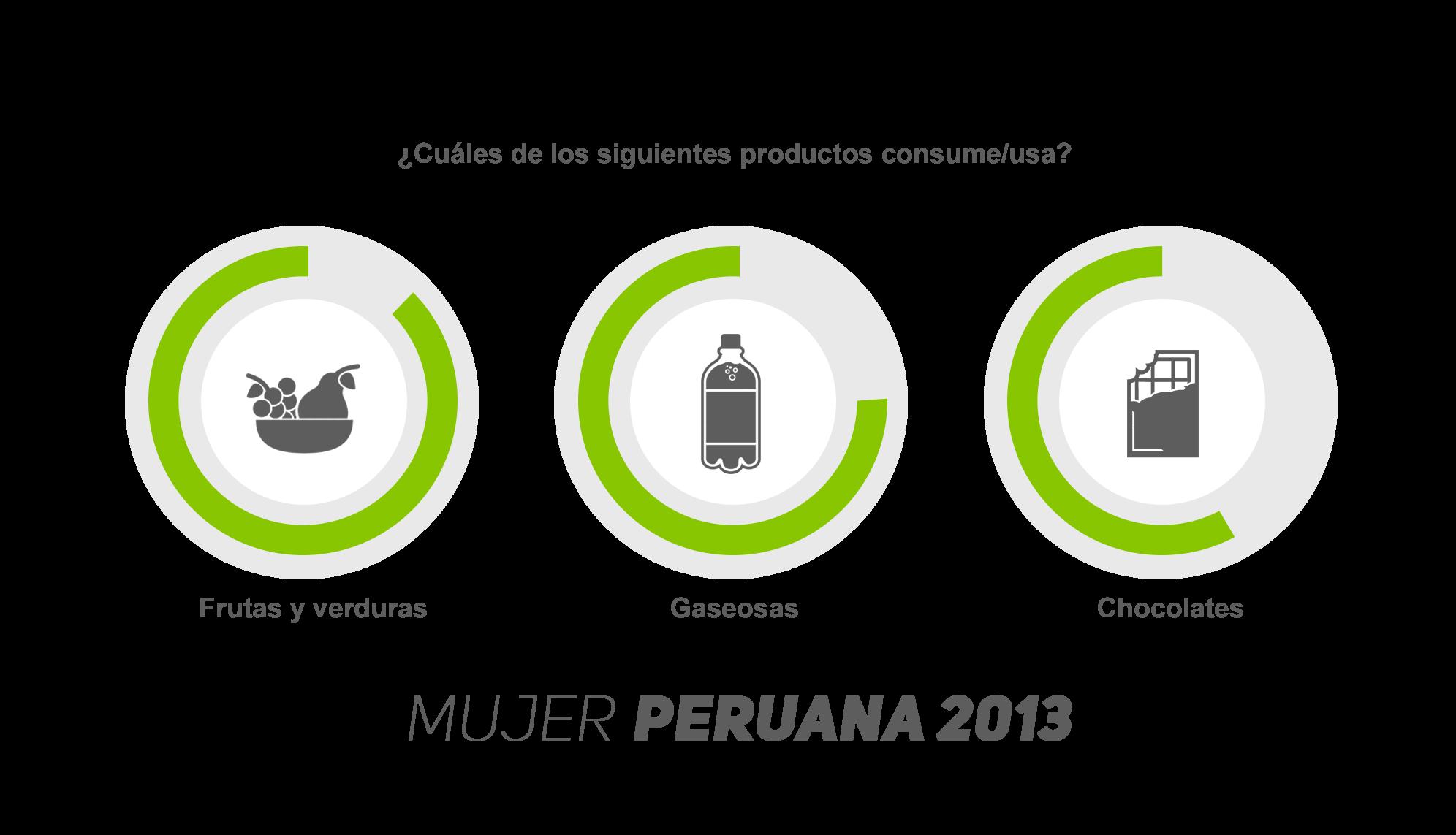Mujer Peruana 2013