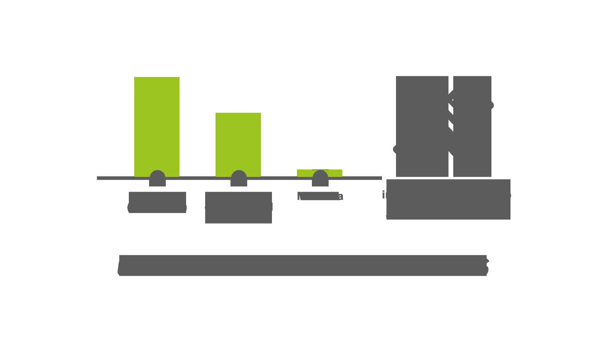 Campaña Escolar 2015 – Padres