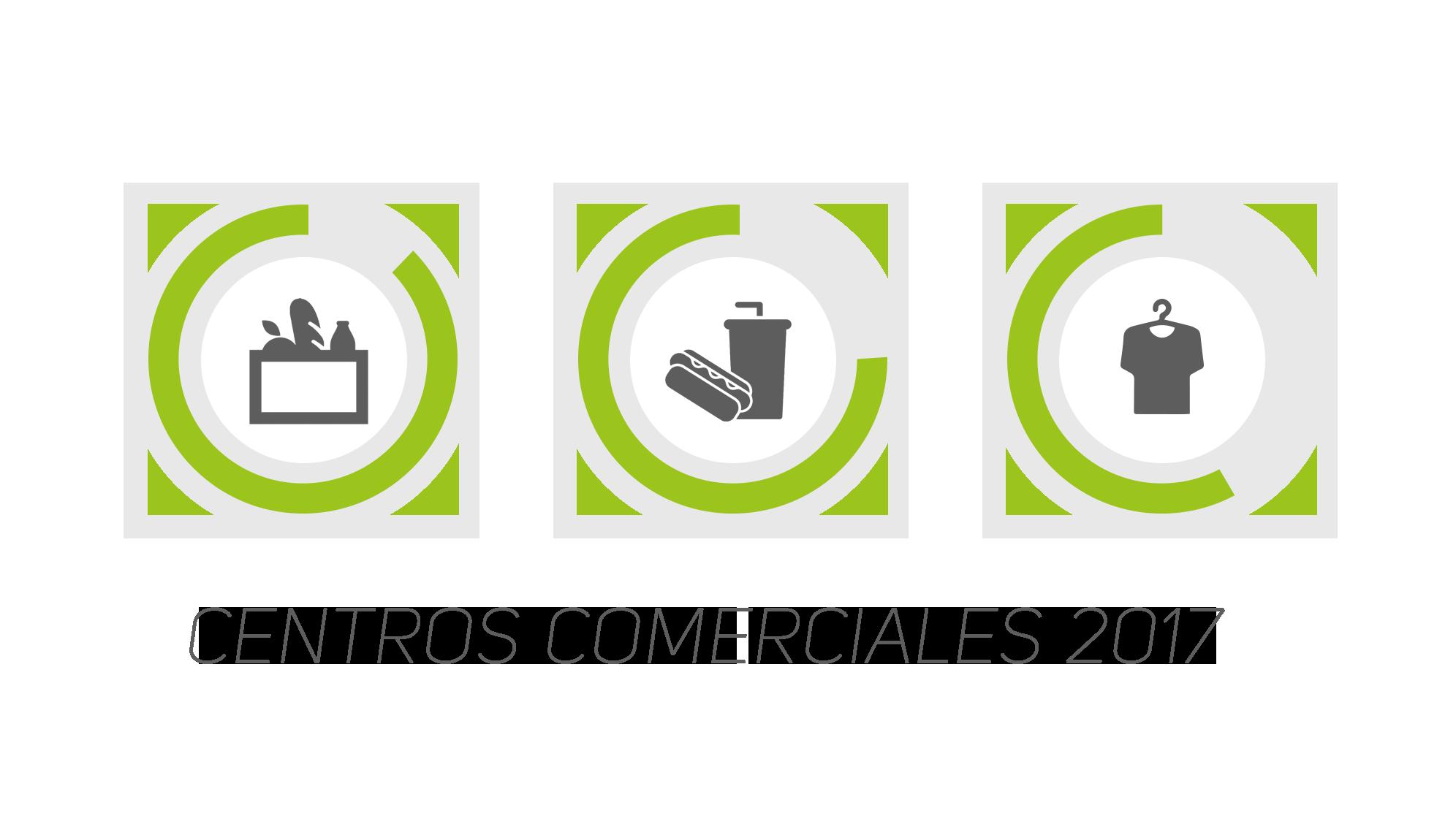 Centros Comerciales 2017