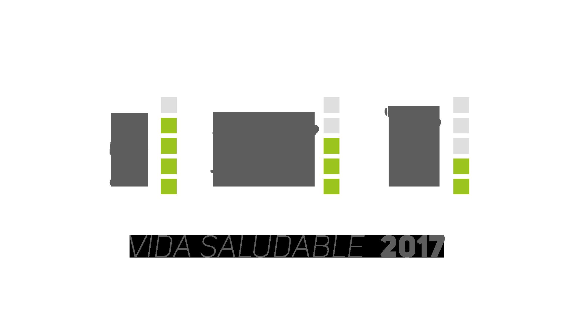Vida Saludable 2017